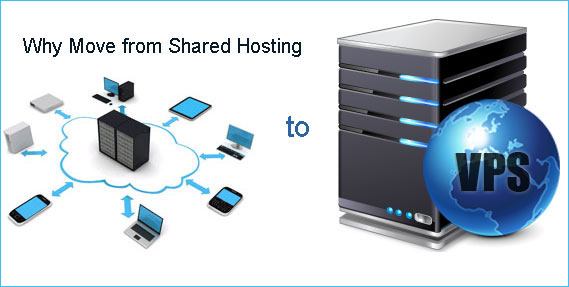 why move from shared hosting to vps